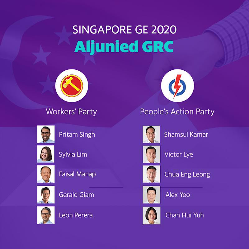 Aljunied GRC