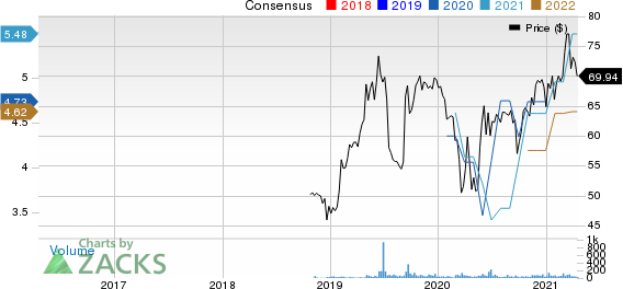 Bank First National Corporation Price and Consensus
