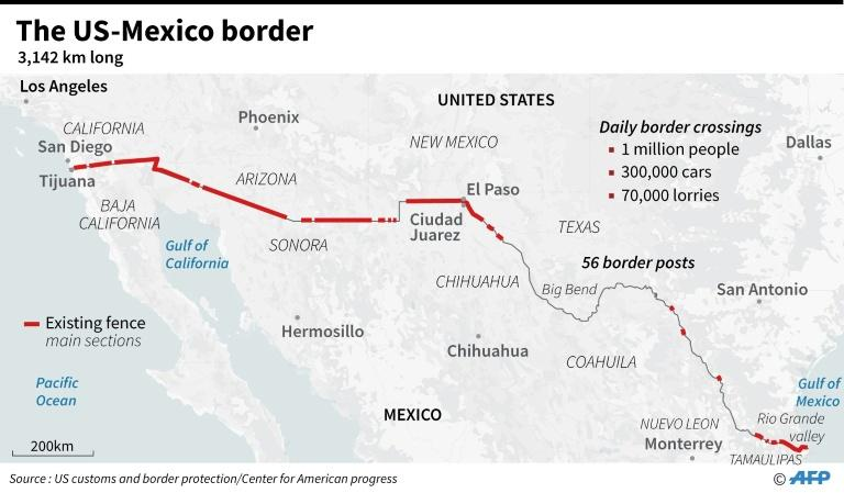 The US-Mexico border