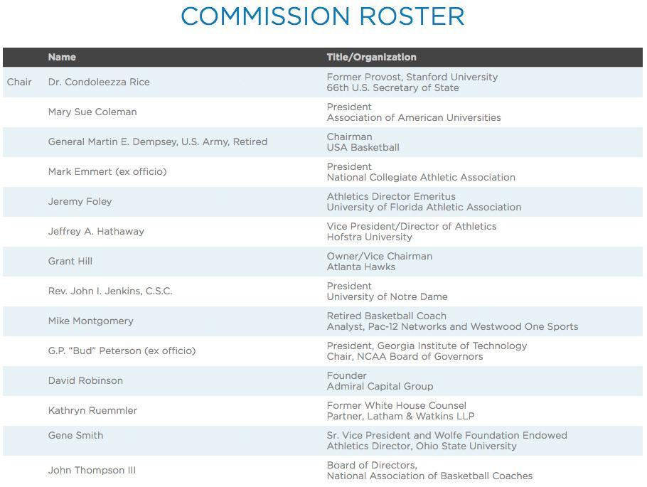 Here's the list of names the NCAA hopes can fix its amateurism problems. (Via NCAA.org)