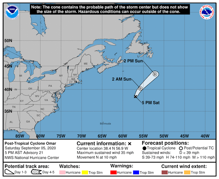 Omar was classified as a remnant low and should dissipate sometime Monday.
