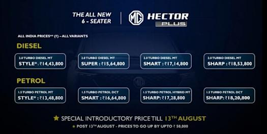 MG Hector Plus Prices
