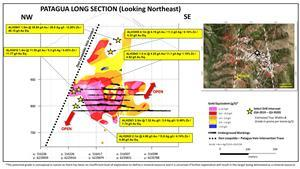 Patagua Long Section Highlighting Recent Drilling Results.