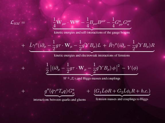 The Standard Model Lagrangian represents the main set of equations describing the fundamental particles that make up our universe.