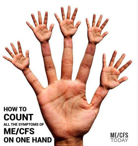 a hand with a smaller hand attached to each finger. it says 'how to count all the symptoms of me/cfs on one hand'