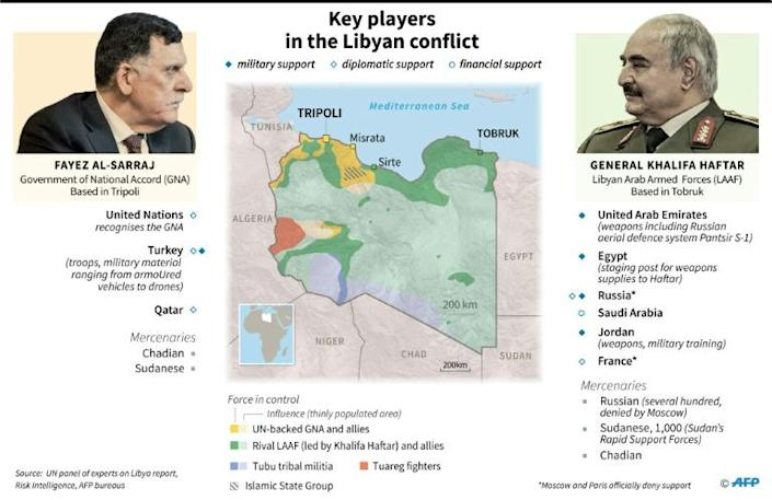 The key players in the Libyan conflict after a ceasefire started Sunday (AFP Photo/Jonathan WALTER)