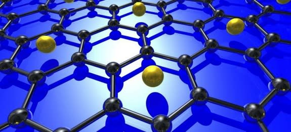 Graphene Is Turned into Zero-Resistance Wonder Material