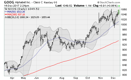 Net Neutrality Stocks: Alphabet (GOOG)