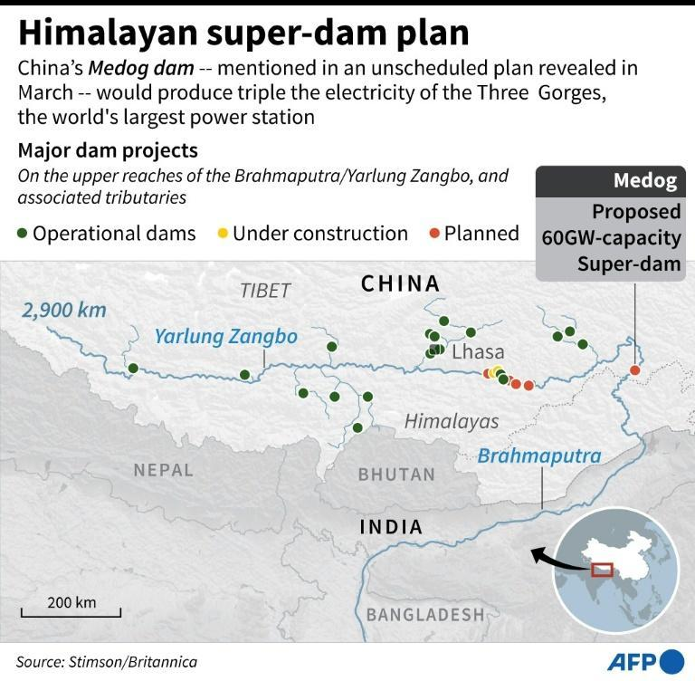 Himalayan super-dam plan