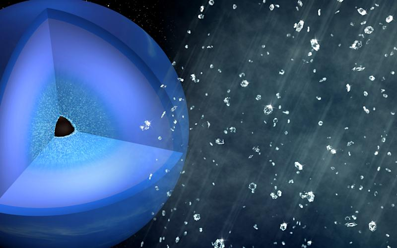 Diamond rain falls on Neptune and Uranus  - Greg Stewart/SLAC National Accelerator Laboratory