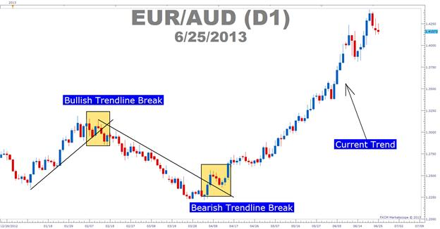 Make_Or_Break_Moment_For_EURAUD_body_Picture_3.png, Make or Break Moment For EURAUD
