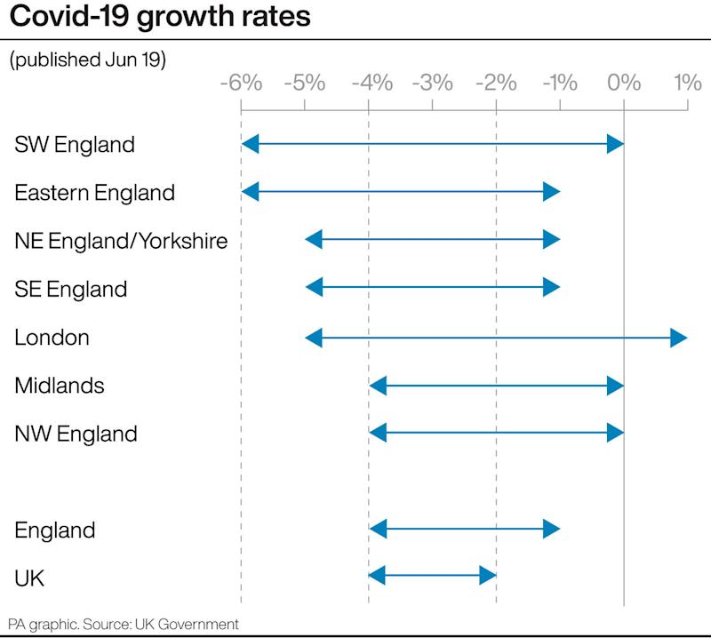coronavirus growth rates across England