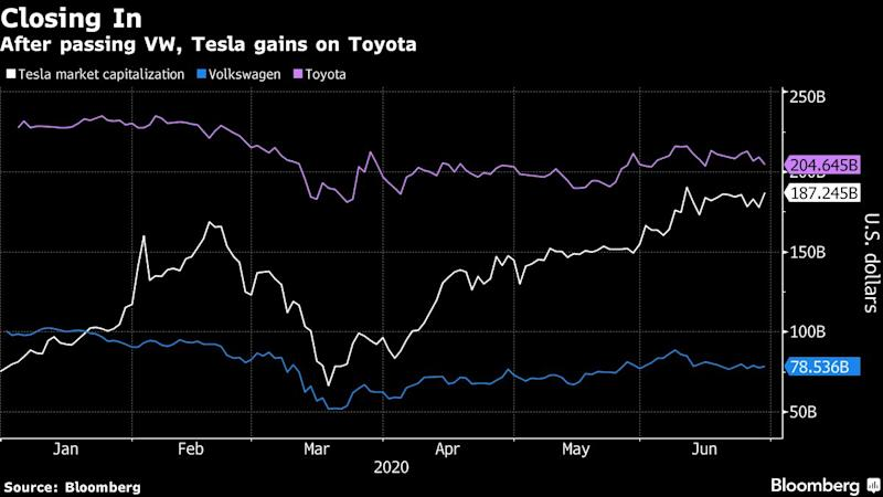 'Breaking even is looking super tight' - Musk