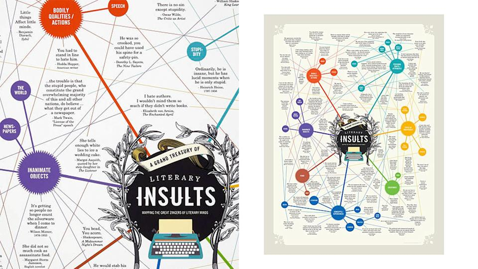 Best gifts for book lovers: Literary insults poster