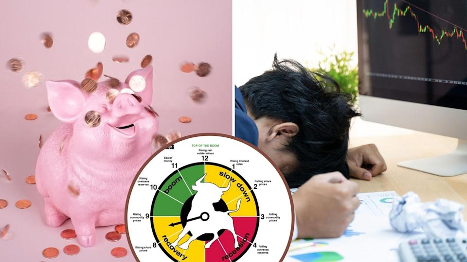 A happy piggy bank on the left and a devastated trader on the right, and the Investment Clock in the centre.