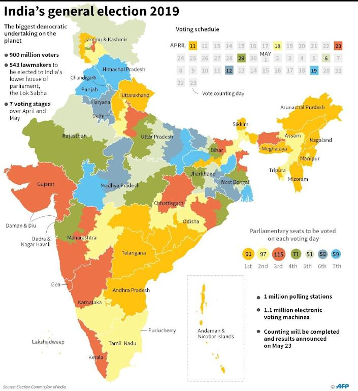 Graphic on the Indian general election, showing its seven-day voting schedule. (AFP Photo/)