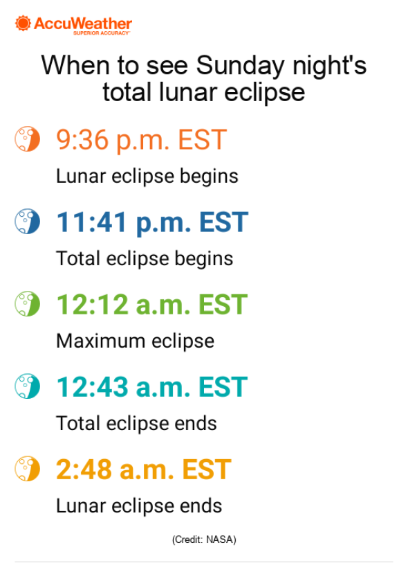 jan 20 21 lunar eclipse times