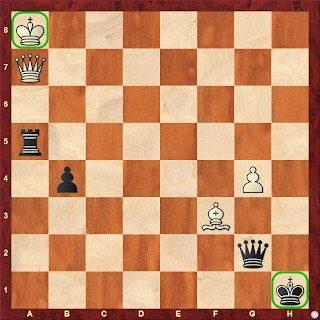chess: pin and win