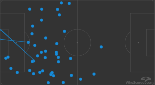 Anthony Martial's touch map against Everton on Monday, via WhoScored.com.