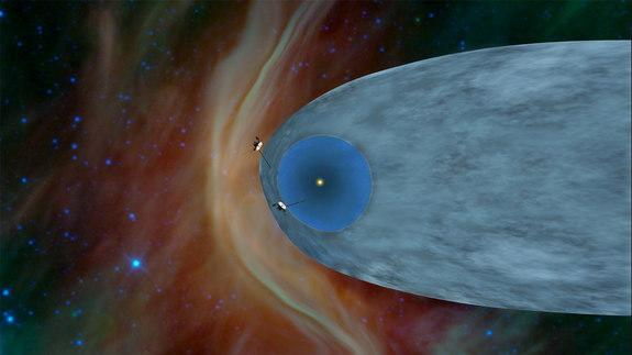 This artist's concept shows the general locations of NASA's two Voyager spacecraft. Voyager 1 (top) has sailed beyond our solar bubble into interstellar space, the space between stars. Its environment still feels the solar influence. Voyager