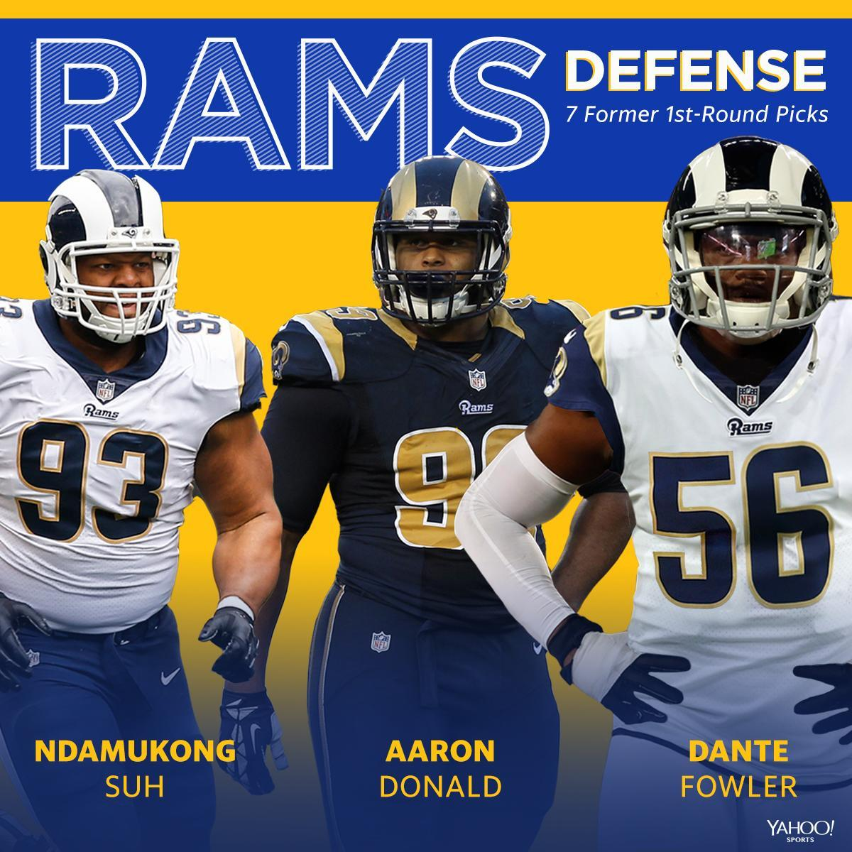 Dante Fowler joins a loaded defense in Los Angeles. (Yahoo Sports)