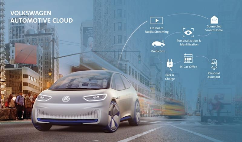 Volkswagen partners with Microsoft on connected car platform