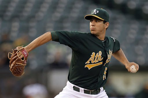 Oakland Athletics' Tommy Milone works against the Chicago White Sox during the first inning of a baseball game Tuesday, April 24, 2012, in Oakland, Calif. (AP Photo/Ben Margot)