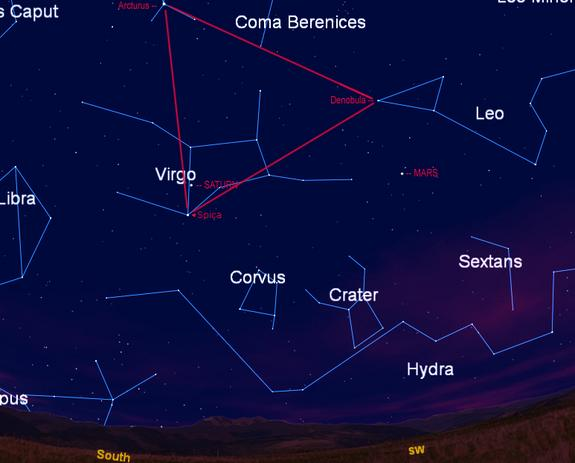 How to See Mars and Saturn in Night Sky's Spring Triangle