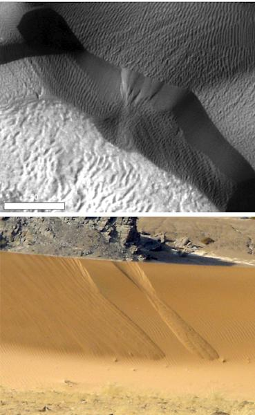 A dune with no avalanches during one summer, then lots of avalanches apparent underneath the carbon dioxide frost (all of the white material) in the following spring, and the same avalanches during the following summer. The scale bar is 10 mete
