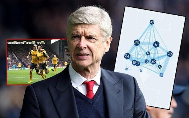 How Arsene Wenger can reinvent himself, starting against Man City this weekend