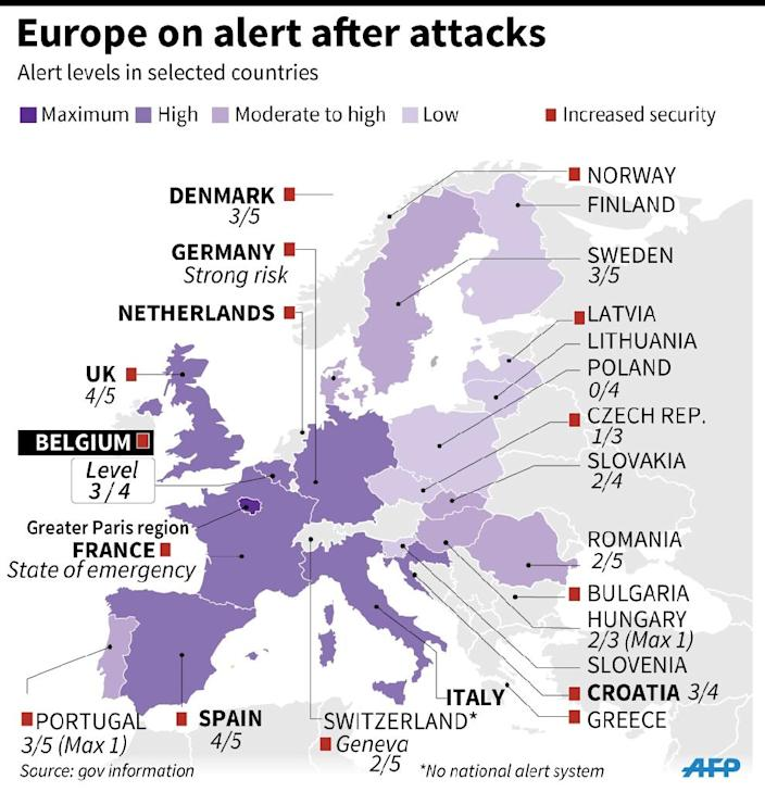 Alerts and security measures in place in selected European countries following the attacks in Brussels (AFP Photo/Alain Bommenel, Laurence Saubadu)