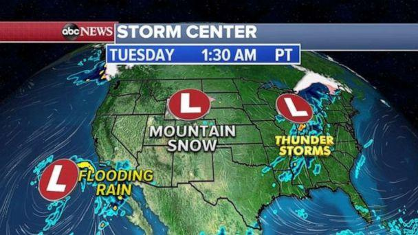 PHOTO: Several storm systems continue to march across the country this morning with a threat for flash flooding in southern California, gusty winds and mountains snow in the Rockies and strong storms and heavy rain for the Midwest and parts of the South. (ABC News)