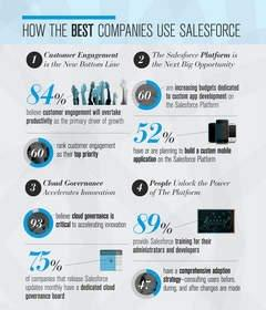 Bluewolf's Annual 'The State of Salesforce' Report Reveals Customer Engagement as Companies' Top Priority for 2014