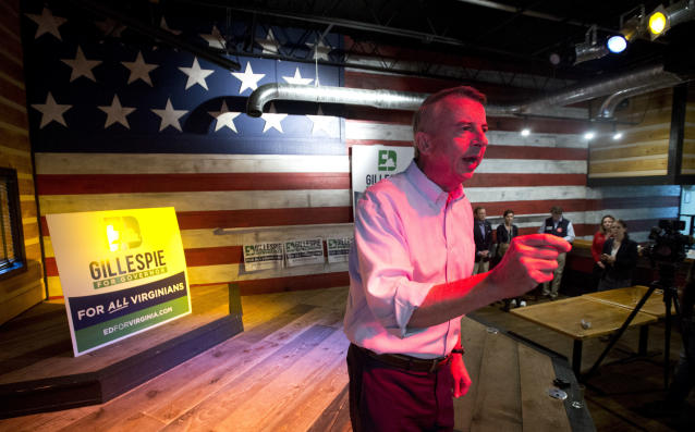 Republican gubernatorial candidate Ed Gillespie gestures during a get-out-the-vote rally in Virginia Beach, Va., on Nov. 5, 2017. Gillespie faces Democratic Lt. Gov. Ralph Northam in Tuesday's election. (Photo: Steve Helber/AP)