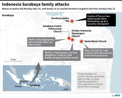 Indonesia Surabaya family attacks