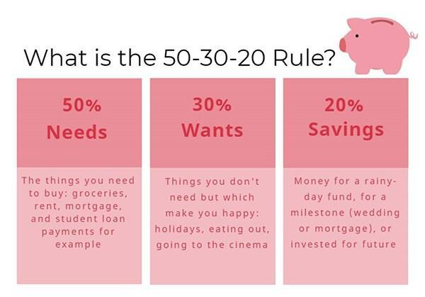 Savings Rules