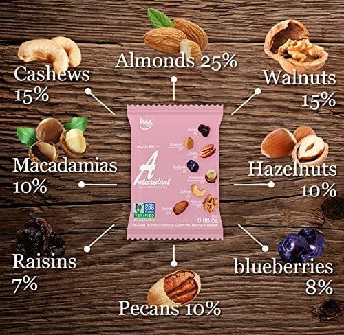 <p>This <span>Daily Fresh Healthy Mix Antioxidant</span> ($20) trail mix is perfectly portioned and so easy to travel with.</p>