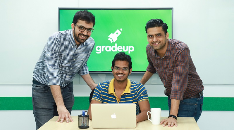Gradeup team, online test prep