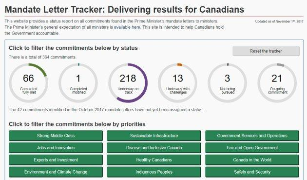 A new government website tracks the progress of Liberal ministers on their mandate letters.