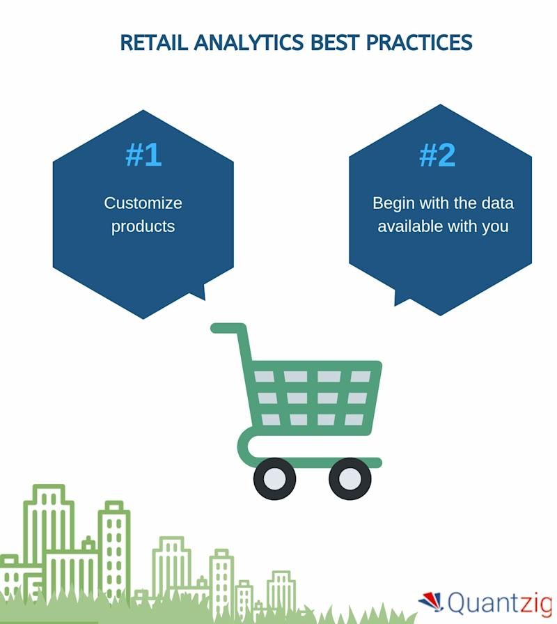 Quantzig's New Article Lists Retail Analytics Best Practices That'll