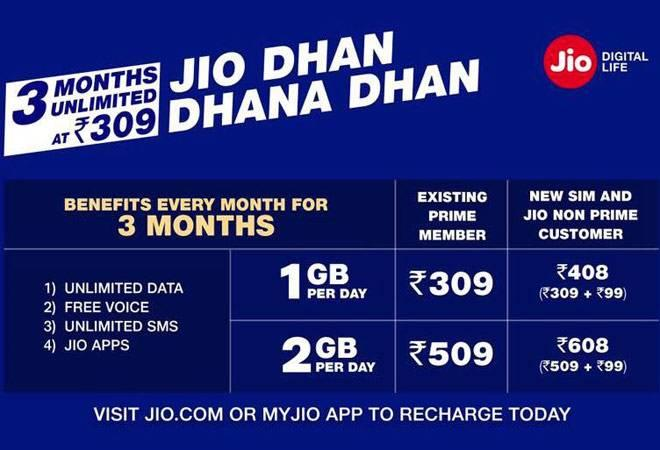 Reliance Jio's Dhan Dhana Dhan offer: New users will have to spend Rs 408 or Rs 608 to subscribe