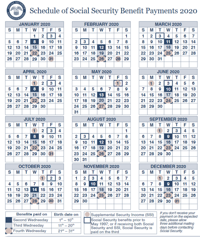 Ssa Calendar 2022.2020 Social Security Payments Schedule When Will You Get Paid