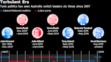 After Shock Win, Morrison in Race to Shore Up Australia Economy