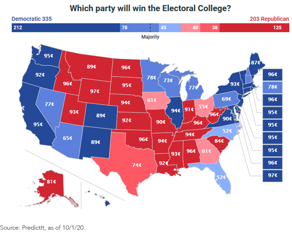 Which Party Will Win the Electoral College?