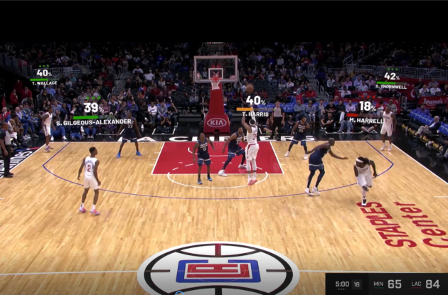 A screenshot from Clippers CourtVision, with real-time stats showing the probability of players making an open shot. (Credit: L.A. Clippers)