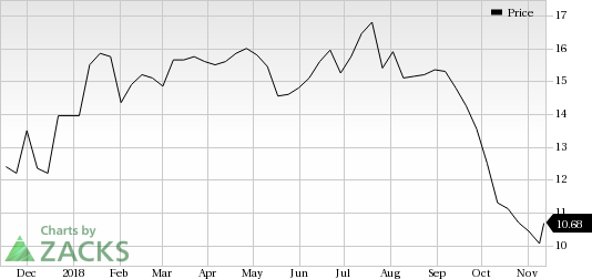 Party City (PRTY) saw a big move last session, as its shares jumped more than 6% on the day, amid huge volumes.