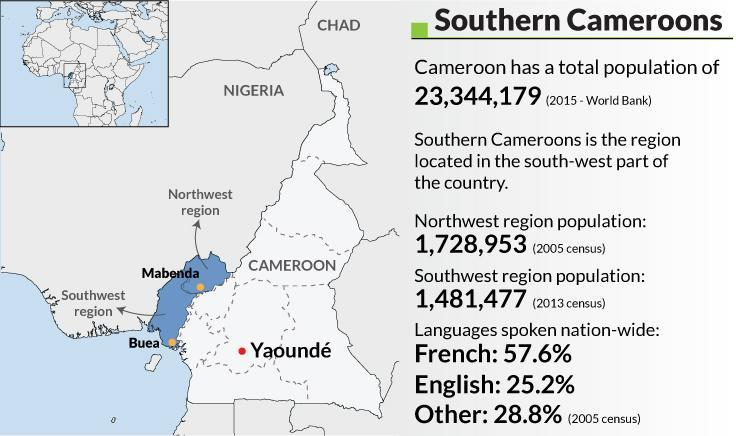 Southern Cameroon