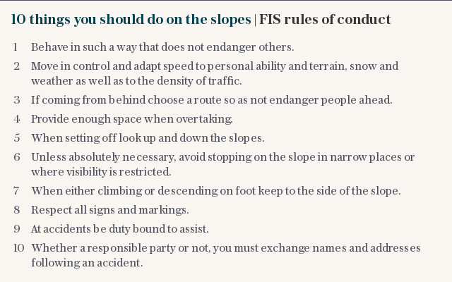 10 things you should do on the slopes | FIS rules of conduct