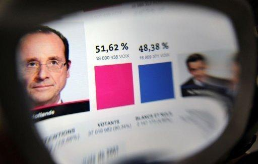 A view taken in Paris shows the 2012 French presidential election second-round results. France's president-elect Francois Hollande was plunged straight into the European economic debate Monday as doubts over his plans and turmoil in Greece threatened to tip the eurozone back into crisis