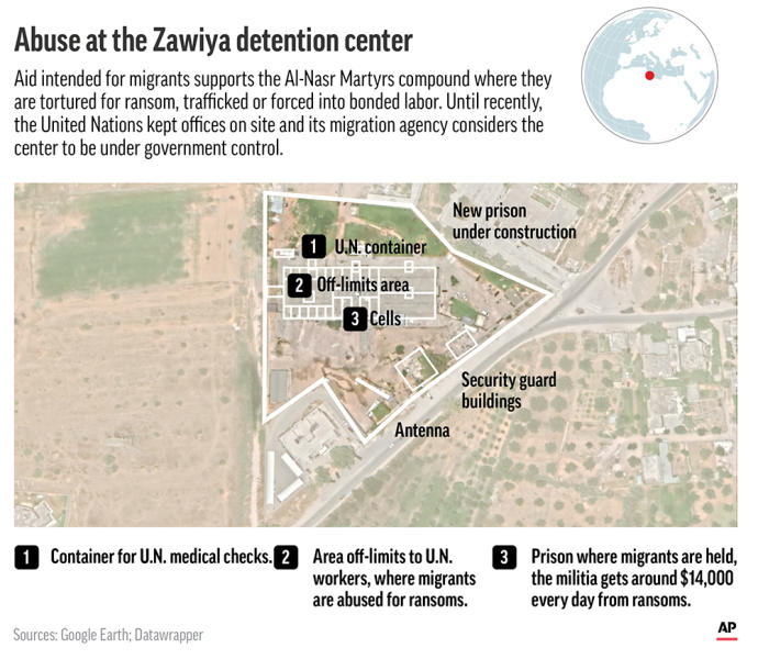 Maps shows satellite image of Zawiya detention center in Libya where migrants are held and overlays information on structures inside and nearby the compound.;